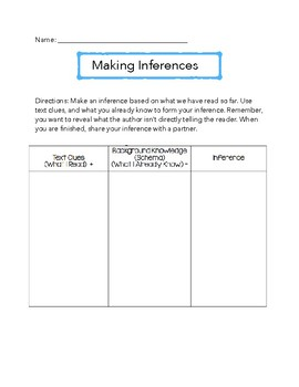 Making Inferences Comprehension Strategy Resource
