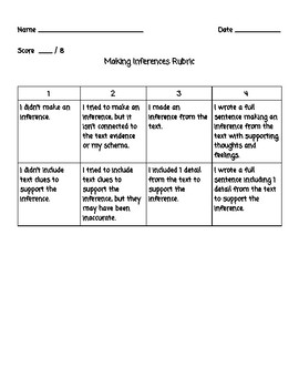 Making Inferences Graphic Organizer