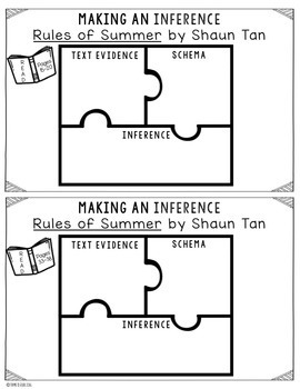 Making Inferences Lesson