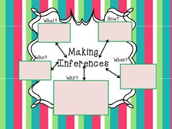 Making Inferences Mini-Unit & Flipbook