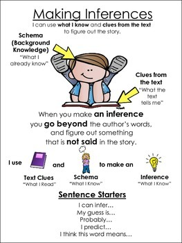 Making Inferences Poster and Worksheet