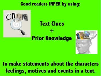 Making Inferences Reading Poster