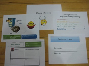 Making Inferences Teacher Visual Guides