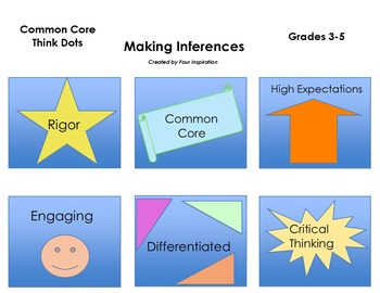 Making Inferences Think Dots Grades 3, 4, 5 On Level