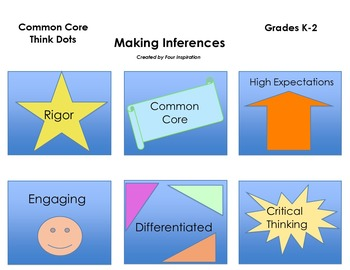 Making Inferences Think Dots for Grades K, 1 and 2