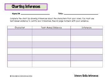 Making Inferences: Two Charts for Creating Inferences While Reading!