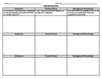 Making Inferences Worksheet Teaching Resources Teachers Pay Teachers