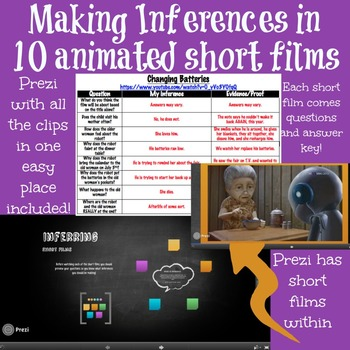 Making Inferences in Animated Short Films