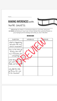 Making Inferences with Pixar Shorts - For the Birds