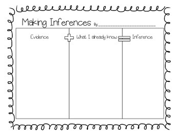 Making Inferrences Graphic Organizer