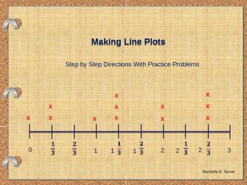 Making Line Plots