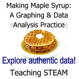 Making Maple Syrup: A Graphing & Data Analysis Practice