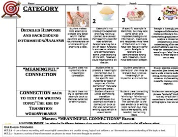 Making Meaningful Connections - Rubric