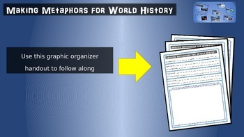 Making Metaphors for World History - (UNIT 5) World War One - PPT & Handouts
