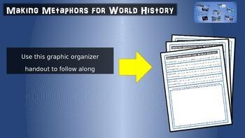 Making Metaphors for World History - (UNIT 6) Interwar Years - PPT & Handouts
