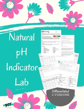 Making Natural pH Indicators Lab
