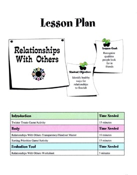 Making New Relationships With Others Lesson