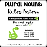 FREE!  Making Nouns Plural:  Posters