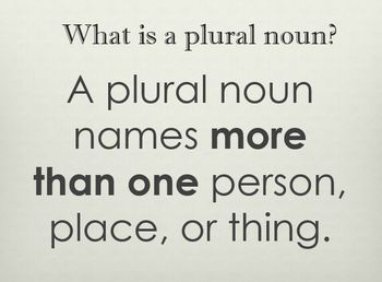 Making Nouns Plural PowerPoint Presentation
