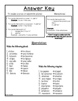 Making Nouns or Adjectives Plural in Spanish