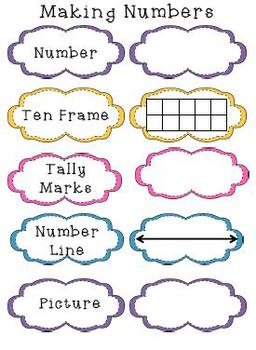 Making Numbers Activity Colored Frames