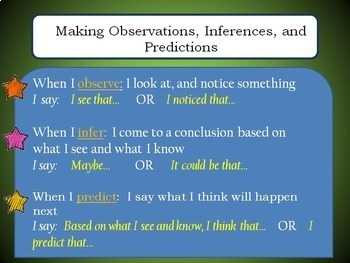 Observations, Inferences, and Predictions: Close Analysis of Photographs