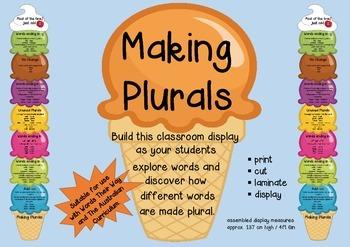 Making Plurals - Classroon Display