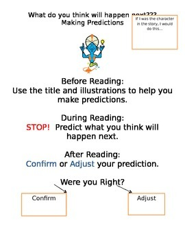 Making Predictions Anchor Chart