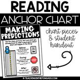 Making Predictions Reading Poster (Reading Anchor Chart)