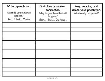 Readers' Response Guide: Making Predictions