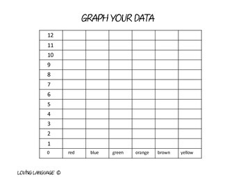 Making Predictions/Graphing Data: Middle School
