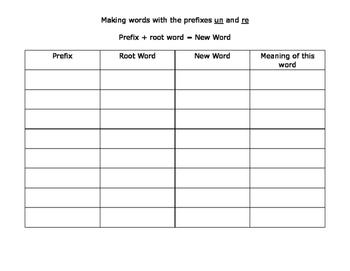 Making Prefixes Packet