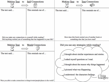 Making Reading Connections Text to text, Text to Self, Text To World