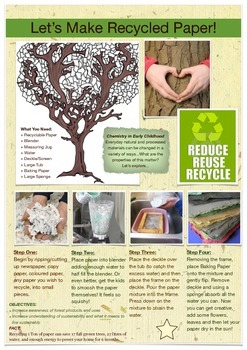 Making Recycled Paper