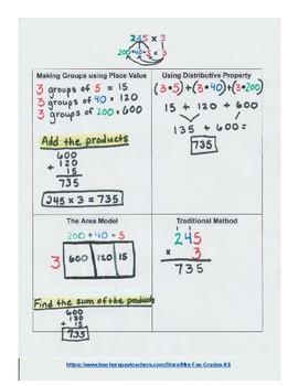 Making Sense of Multiplication Set 2 of 4 (3 x 1 Digit Multiplication)