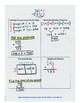 Making Sense of Multiplication Set 2 of 4 (3 x 1 Digit Mul
