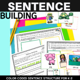 Writing Sentences Color Coded Sentence Structure
