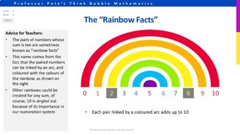 Making Ten Fact Families PPT (Lesson 1) FREE