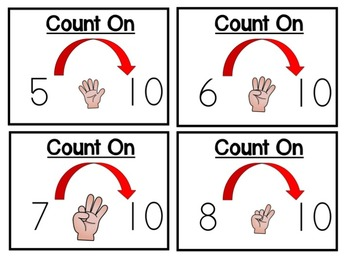 Number Bonds - Making Ten by Counting On - Fact Families