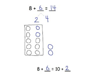 Place Value Strategy: Make Ten to Add: Work Mats and Pract
