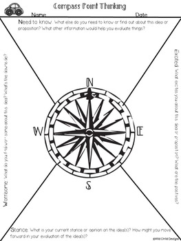 Making Thinking Visible: Compass Points Routine