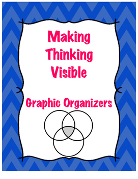 Making Thinking Visible Graphic Organizer SUPER BUNDLE - ALL THINKING ROUTINES!