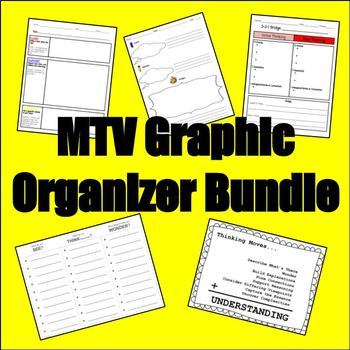 BUNDLE - Discounted Price!!! -- Making Thinking Visible Graphic Organizers