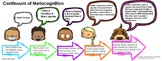 Making Thinking Visible Metacognition Continuum