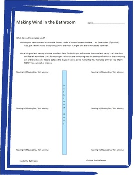 Making Wind in the Bathroom