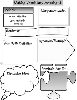 Making Words Meaningful Graphic Organizer