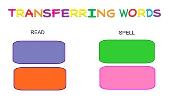 -ail Word Family Sorting Lesson - Animals - Making Words for the SMART Board