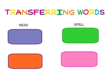 -ain Word Family Sorting Lesson - Rainfall- Making Words for the SMART Board