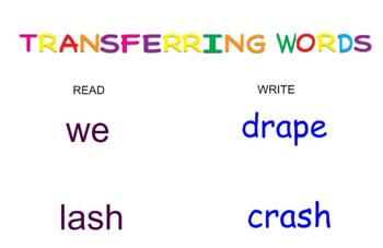 -ash Word Family Sorting Lesson- SHAPES- Making Words for the SMART Board
