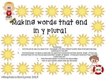 Making Words That End In Y Plural-Change y to i and add es